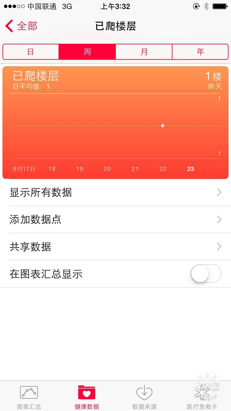 苹果iPhone6(128GB)手机功能界面第7张